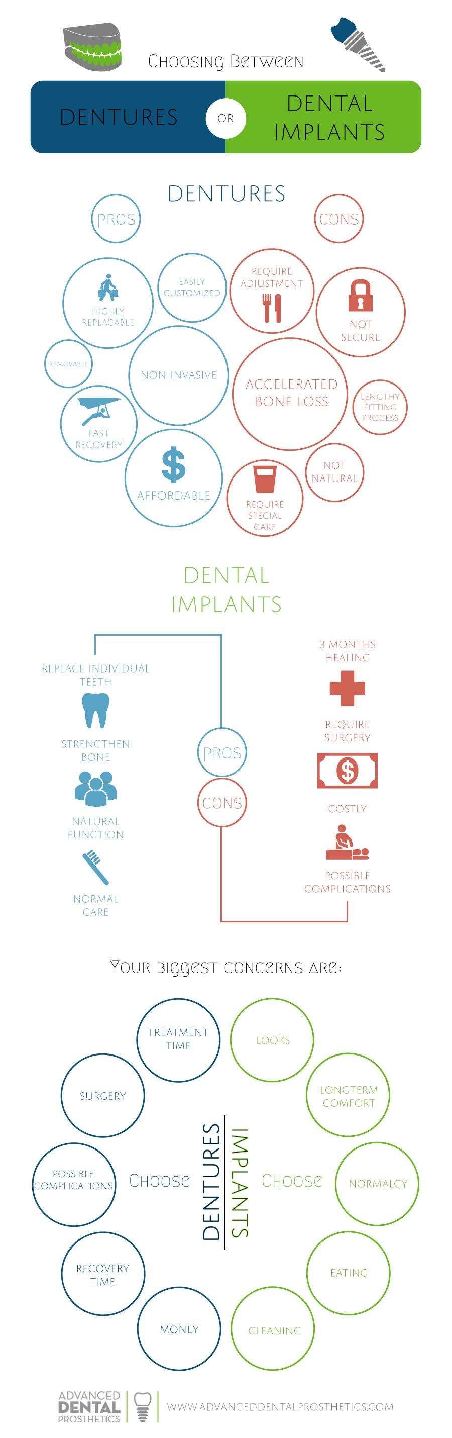 Dentures-vs-implantsbold