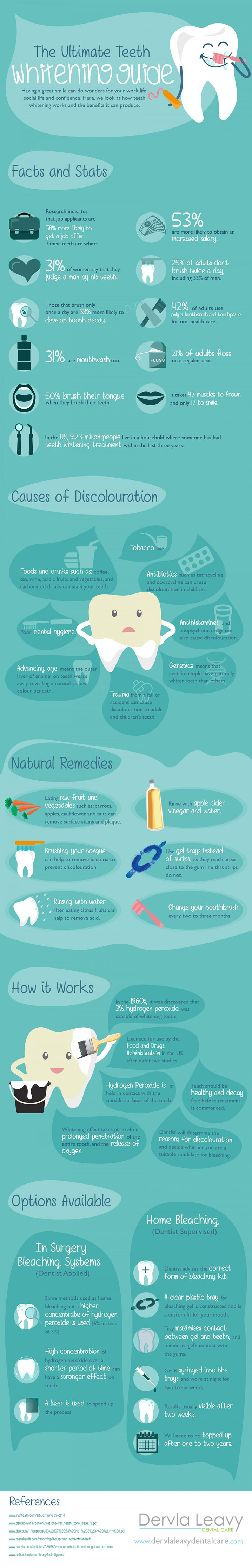 the-ultimate-teeth-whitening-guide
